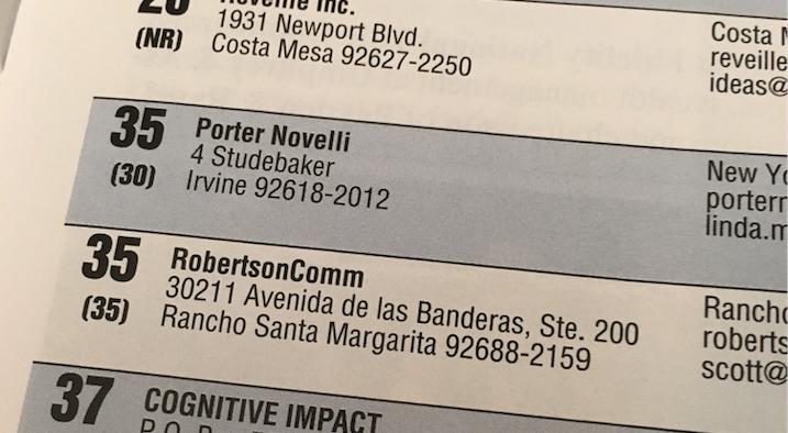 2016 PR Firms List
